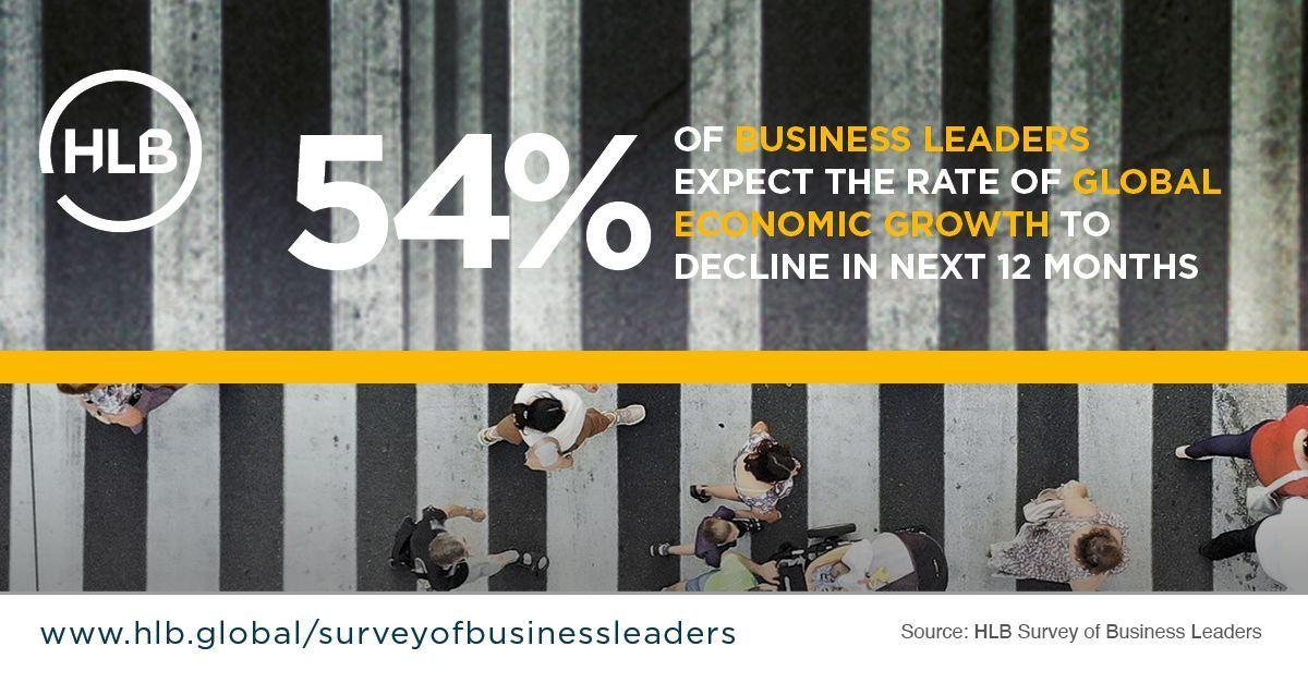 HLB Survey of business leaders - Umfrage international Führungskräfte